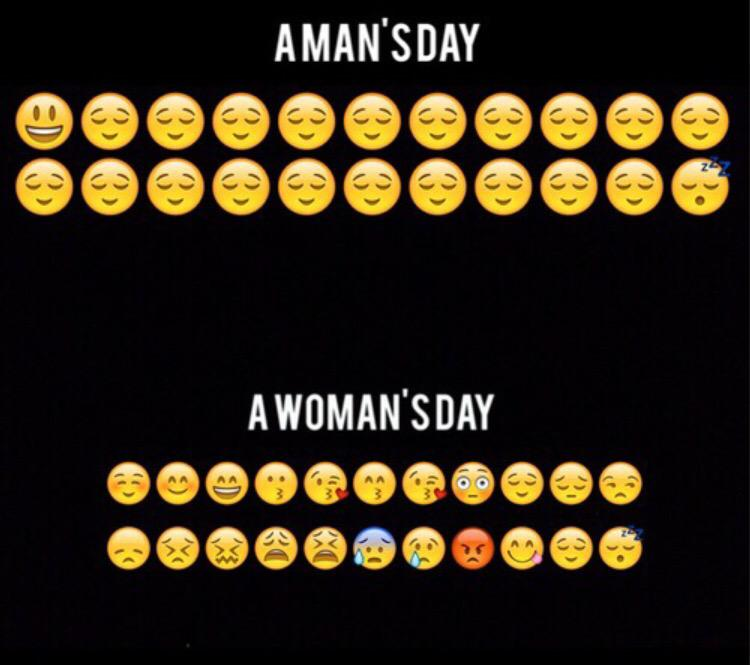 Mens Day vs Womens Day Funny Meme