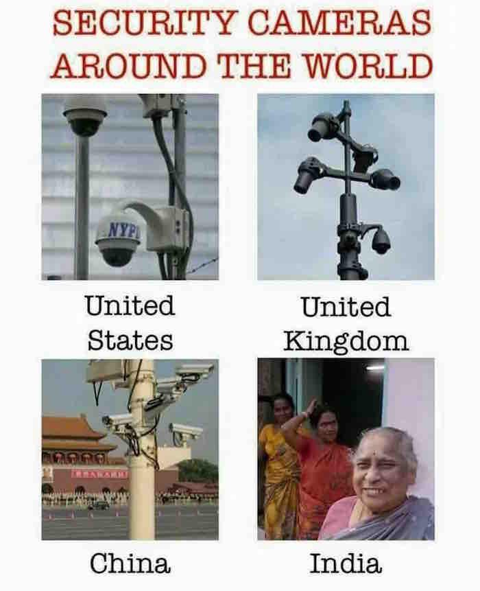 Security Cameras in India Funny Meme